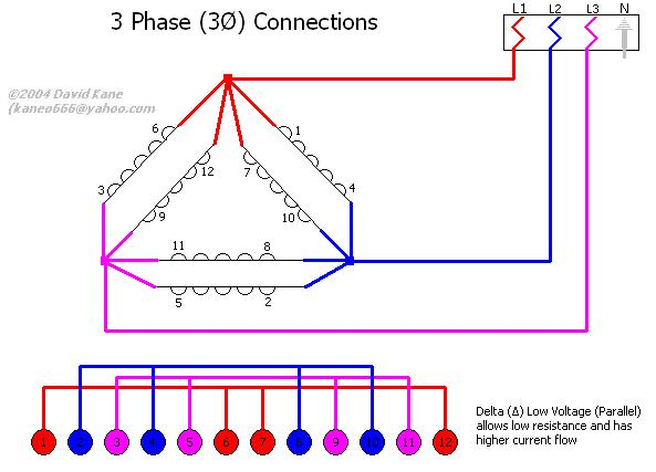 3ph_delta_lowvolts motor connections 12 lead 3 phase motor wiring diagram at crackthecode.co